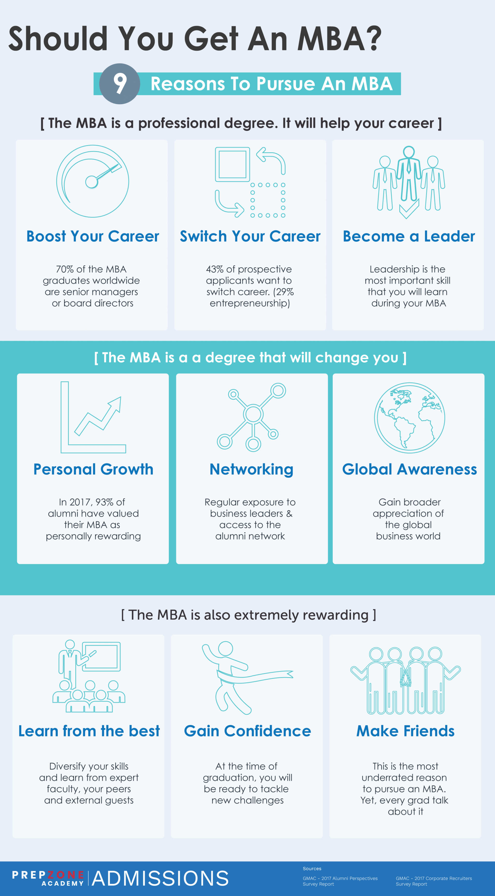 9 Reasons To Pursue An MBA